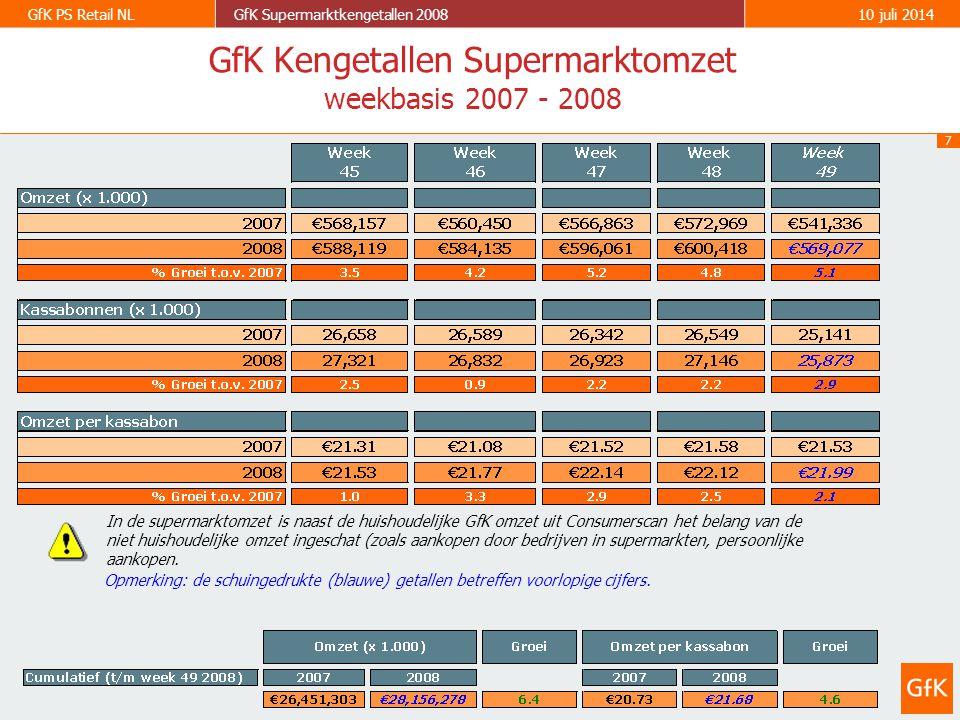 7 GfK PS Retail NLGfK Supermarktkengetallen 200810 juli 2014 GfK Kengetallen Supermarktomzet weekbasis 2007 - 2008 Opmerking: de schuingedrukte (blauwe) getallen betreffen voorlopige cijfers.