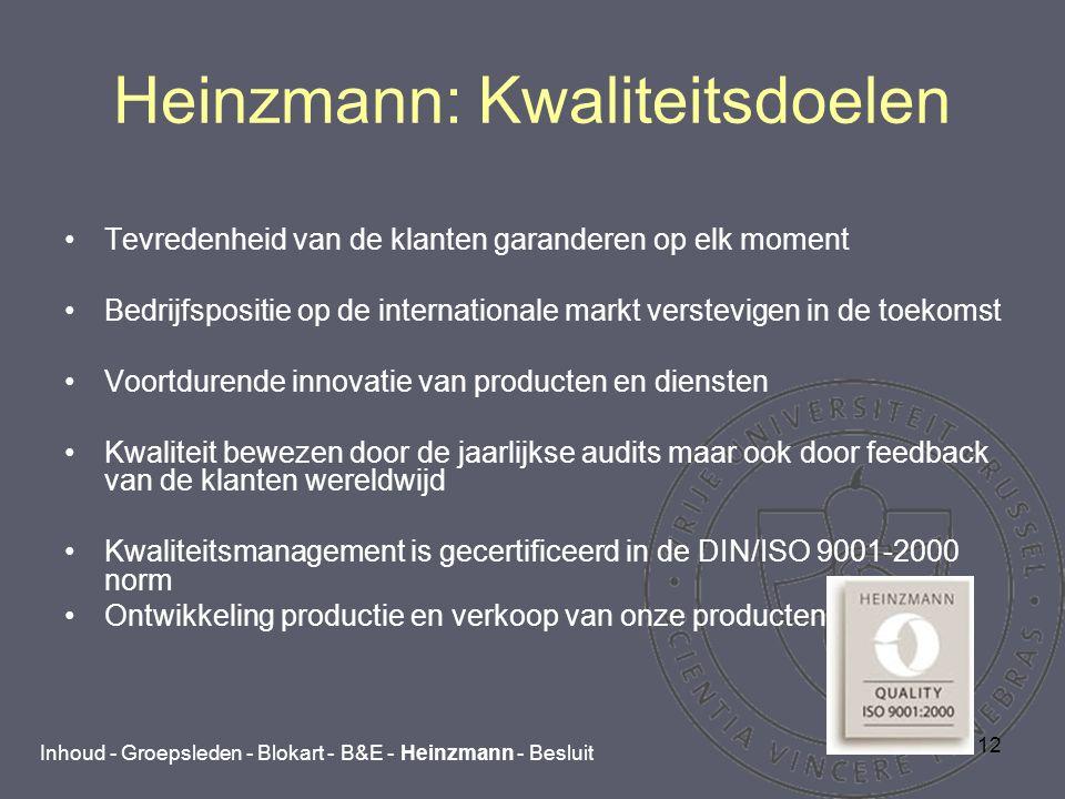 12 Heinzmann: Kwaliteitsdoelen Tevredenheid van de klanten garanderen op elk moment Bedrijfspositie op de internationale markt verstevigen in de toekomst Voortdurende innovatie van producten en diensten Kwaliteit bewezen door de jaarlijkse audits maar ook door feedback van de klanten wereldwijd Kwaliteitsmanagement is gecertificeerd in de DIN/ISO 9001-2000 norm Ontwikkeling productie en verkoop van onze producten Inhoud - Groepsleden - Blokart - B&E - Heinzmann - Besluit