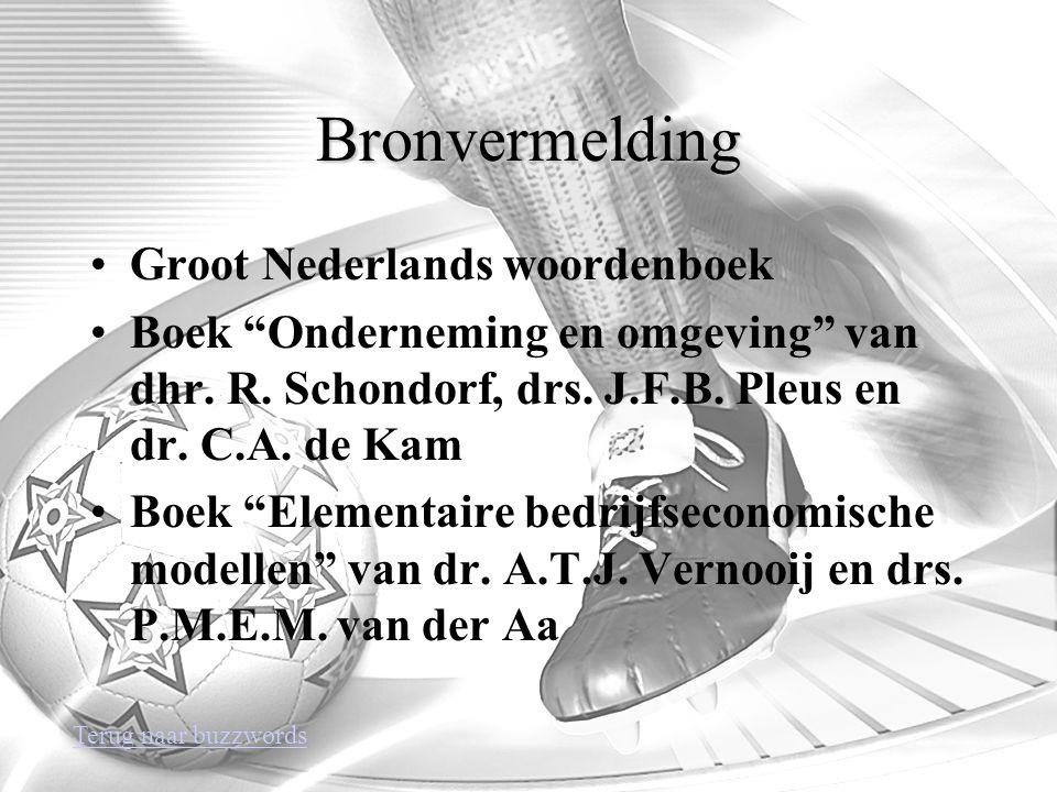 Bronvermelding Groot Nederlands woordenboek Boek Onderneming en omgeving van dhr.