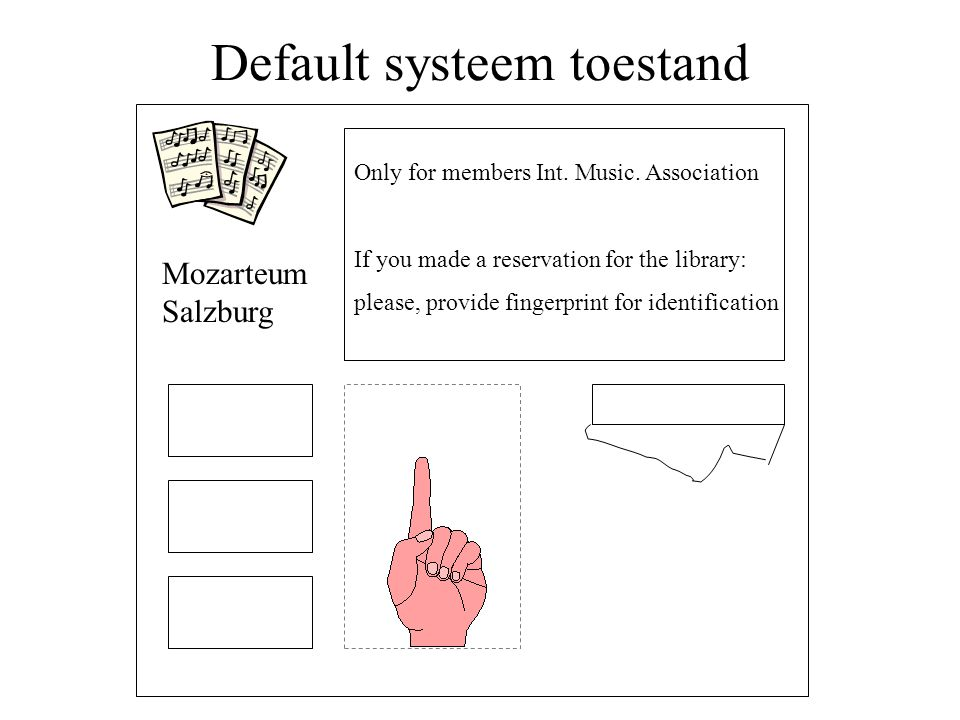 Default systeem toestand Only for members Int.Music.