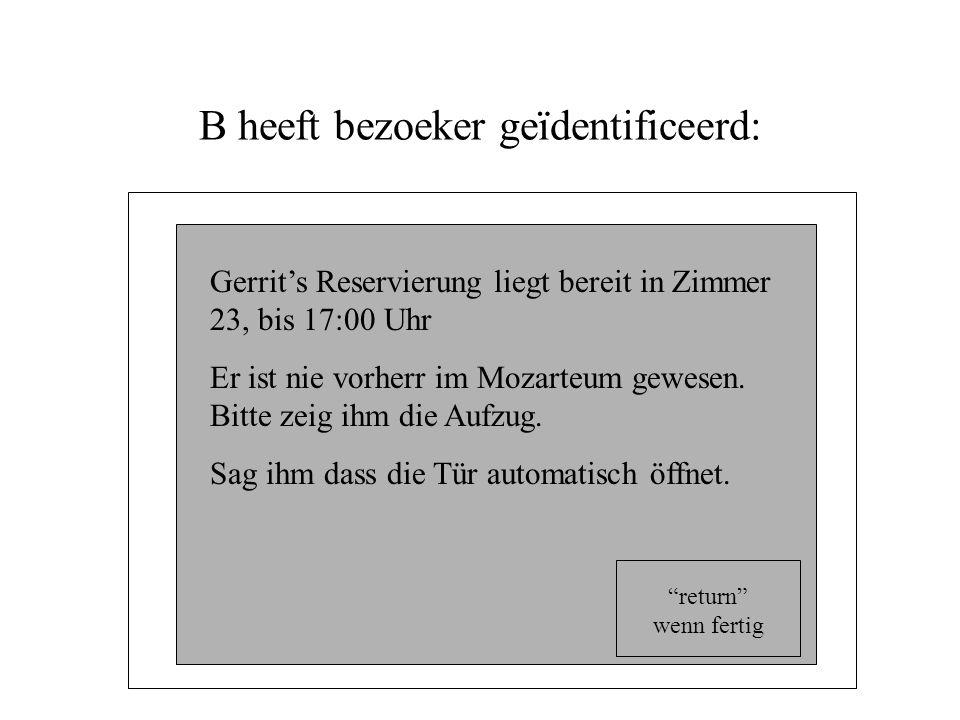 B heeft bezoeker geïdentificeerd: Gerrit's Reservierung liegt bereit in Zimmer 23, bis 17:00 Uhr Er ist nie vorherr im Mozarteum gewesen.