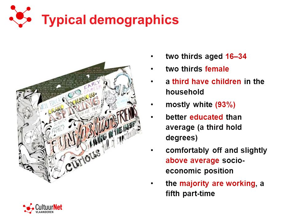 Typical demographics two thirds aged 16–34 two thirds female a third have children in the household mostly white (93%) better educated than average (a third hold degrees) comfortably off and slightly above average socio- economic position the majority are working, a fifth part-time