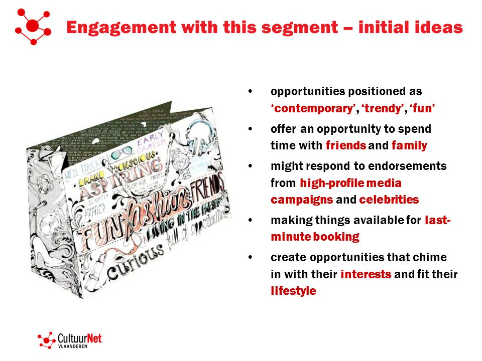 Engagement with this segment – initial ideas opportunities positioned as 'contemporary', 'trendy', 'fun' offer an opportunity to spend time with friends and family might respond to endorsements from high-profile media campaigns and celebrities making things available for last- minute booking create opportunities that chime in with their interests and fit their lifestyle