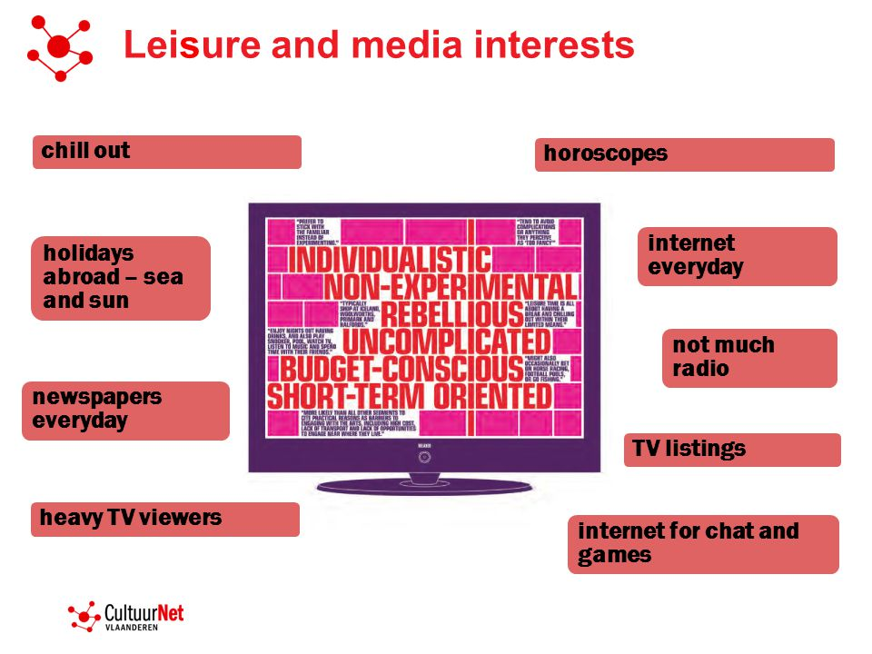 Leisure and media interests horoscopes newspapers everyday not much radio holidays abroad – sea and sun TV listings internet for chat and games heavy TV viewers chill out internet everyday