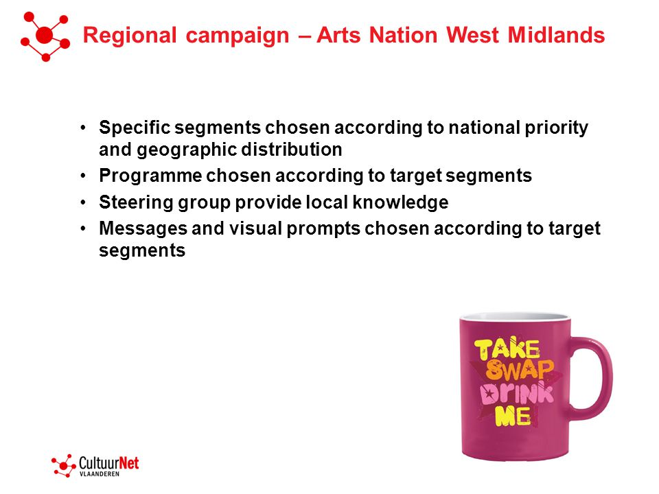 Regional campaign – Arts Nation West Midlands Specific segments chosen according to national priority and geographic distribution Programme chosen according to target segments Steering group provide local knowledge Messages and visual prompts chosen according to target segments