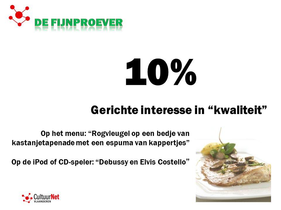 10% Op het menu: Rogvleugel op een bedje van kastanjetapenade met een espuma van kappertjes Op de iPod of CD-speler: Debussy en Elvis Costello Gerichte interesse in kwaliteit