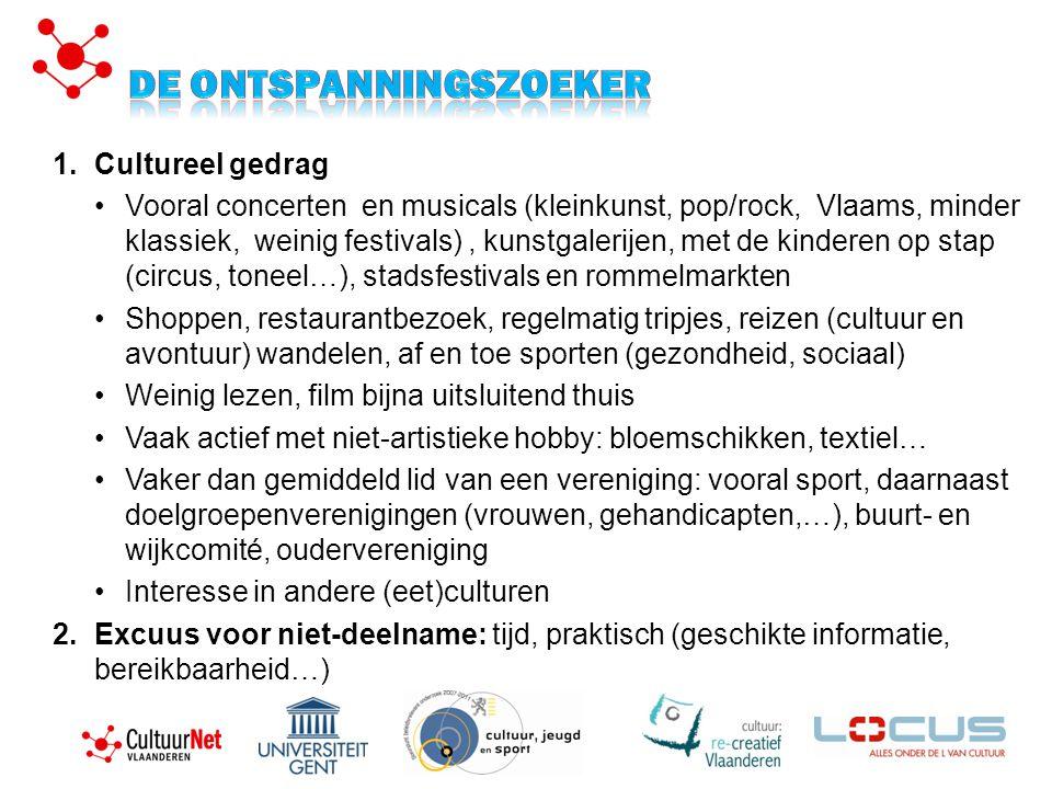 1.Cultureel gedrag Vooral concerten en musicals (kleinkunst, pop/rock, Vlaams, minder klassiek, weinig festivals), kunstgalerijen, met de kinderen op