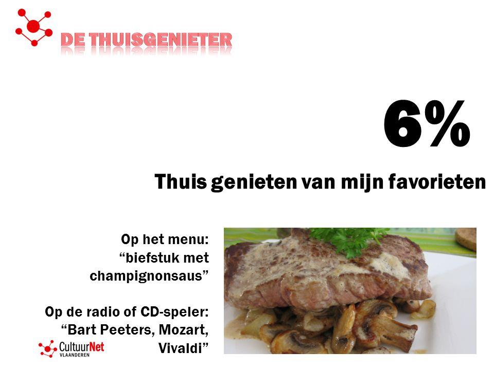 6% Thuis genieten van mijn favorieten Op het menu: biefstuk met champignonsaus Op de radio of CD-speler: Bart Peeters, Mozart, Vivaldi