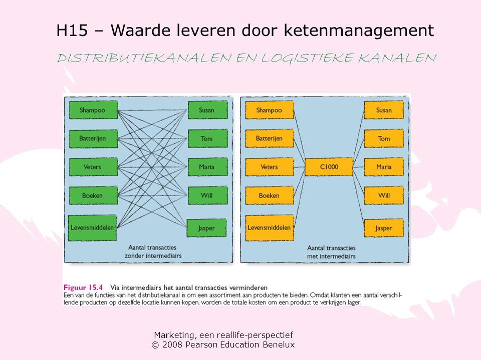 Marketing, een reallife-perspectief © 2008 Pearson Education Benelux H15 – Waarde leveren door ketenmanagement DISTRIBUTIEKANALEN EN LOGISTIEKE KANALEN Soorten distributiekanalen Kanalen voor de consumentenmarkt Kanalen voor de zakelijke markt Tweevoudige distributiesystemen Hybride marketingsystemen