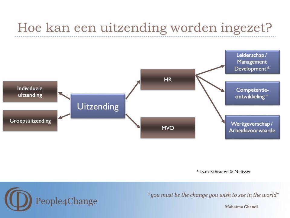 Hoe kan een uitzending worden ingezet? * i.s.m. Schouten & Nelissen Uitzending Individuele uitzending GroepsuitzendingHRMVO Leiderschap / Management D