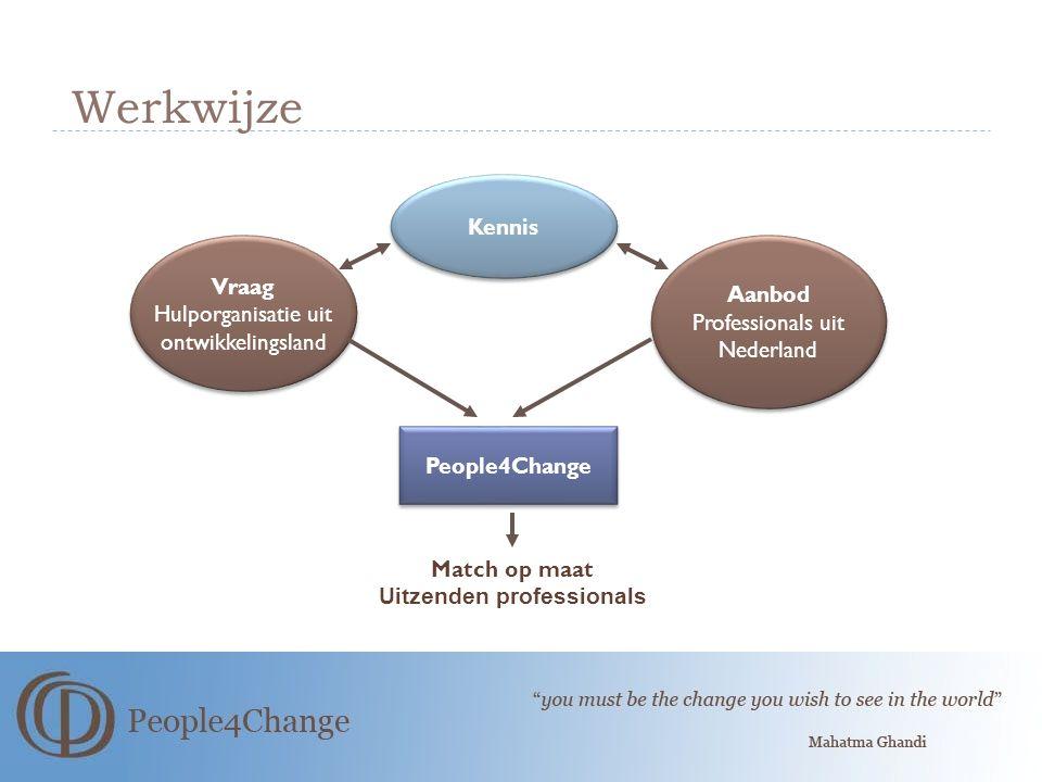 Werkwijze Vraag Hulporganisatie uit ontwikkelingsland Vraag Hulporganisatie uit ontwikkelingsland Aanbod Professionals uit Nederland Aanbod Profession