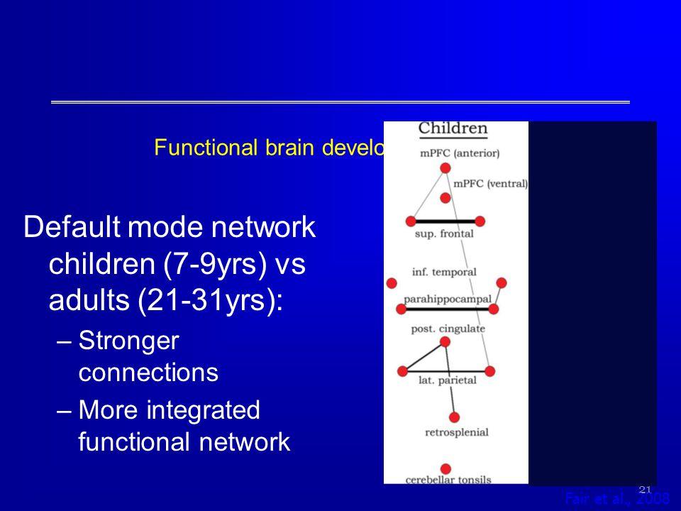 21 Functional brain development Default mode network children (7-9yrs) vs adults (21-31yrs): –Stronger connections –More integrated functional network Fair et al., 2008