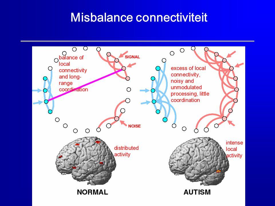 24 Misbalance connectiviteit