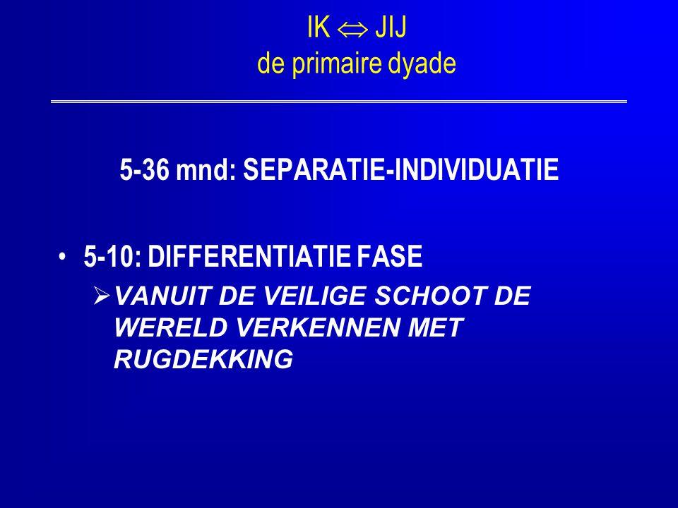 IK  JIJ de primaire dyade 5-36 mnd: SEPARATIE-INDIVIDUATIE 5-10: DIFFERENTIATIE FASE  VANUIT DE VEILIGE SCHOOT DE WERELD VERKENNEN MET RUGDEKKING