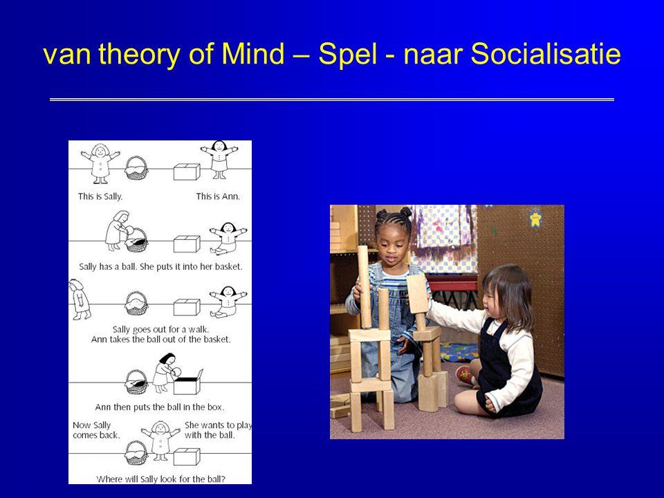 van theory of Mind – Spel - naar Socialisatie