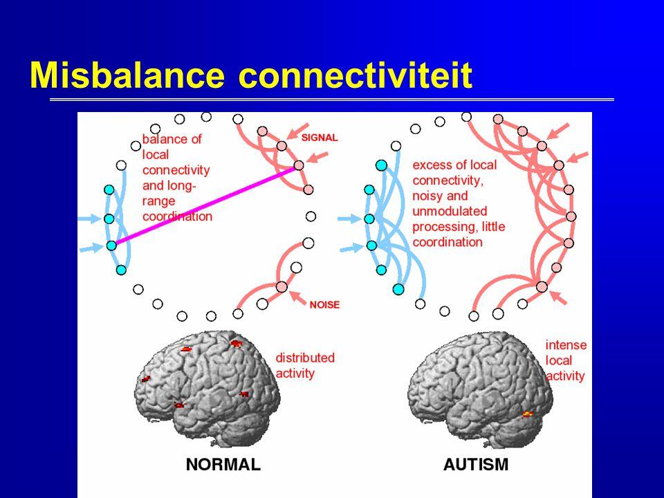 71 Misbalance connectiviteit