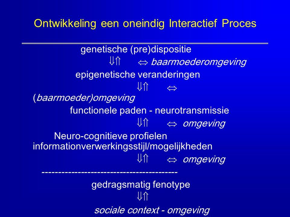 Ontwikkeling een oneindig Interactief Proces genetische (pre)dispositie   baarmoederomgeving epigenetische veranderingen  (baarmoeder)omgeving f