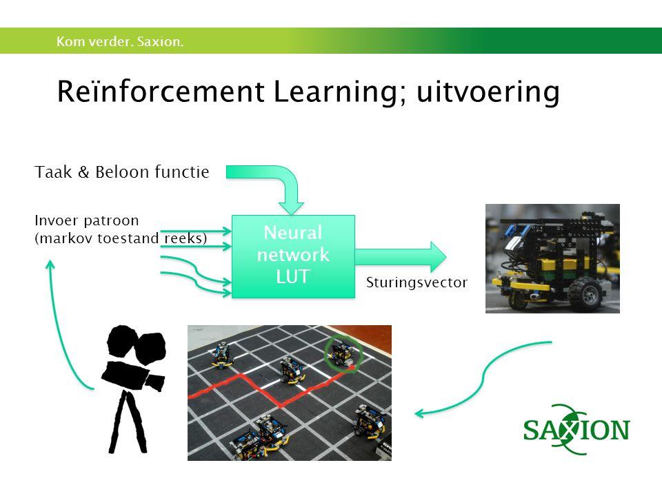 Kom verder. Saxion. Reïnforcement Learning; uitvoering Neural network LUT Sturingsvector Invoer patroon (markov toestand reeks) Taak & Beloon functie