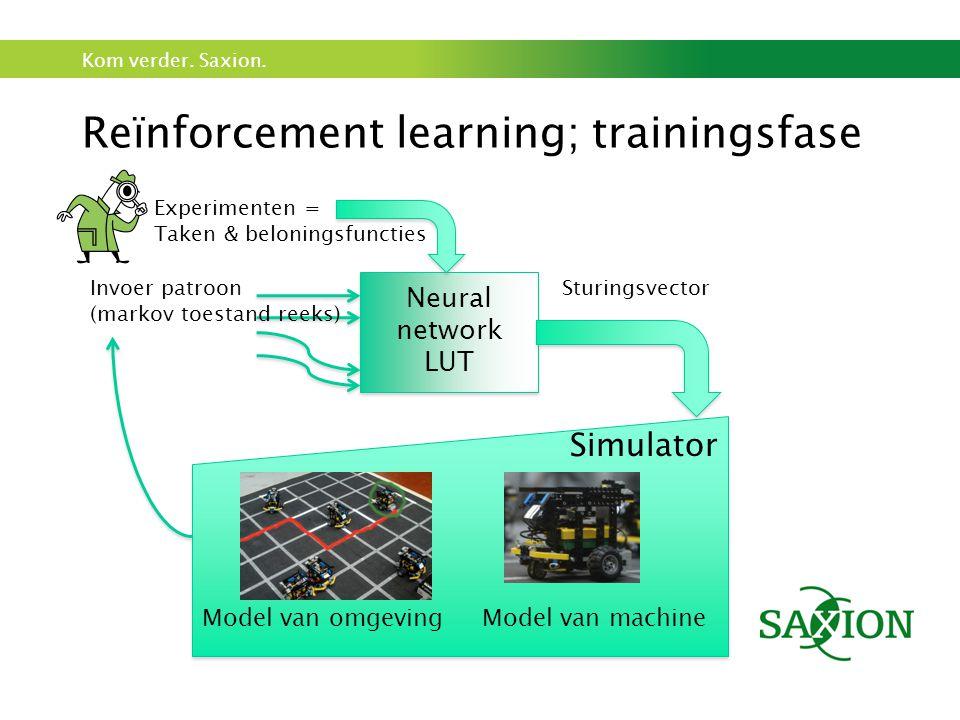 Kom verder. Saxion. Reïnforcement learning; trainingsfase Neural network LUT Experimenten = Taken & beloningsfuncties Simulator Model van omgevingMode