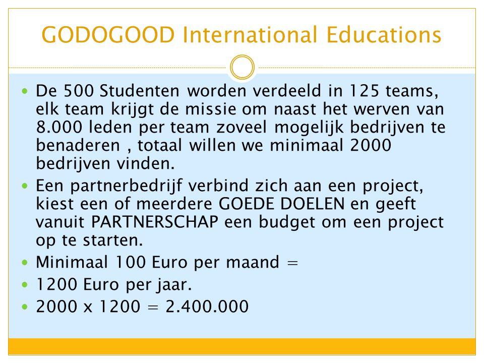 GODOGOOD International Educations De 500 Studenten worden verdeeld in 125 teams, elk team krijgt de missie om naast het werven van 8.000 leden per team zoveel mogelijk bedrijven te benaderen, totaal willen we minimaal 2000 bedrijven vinden.