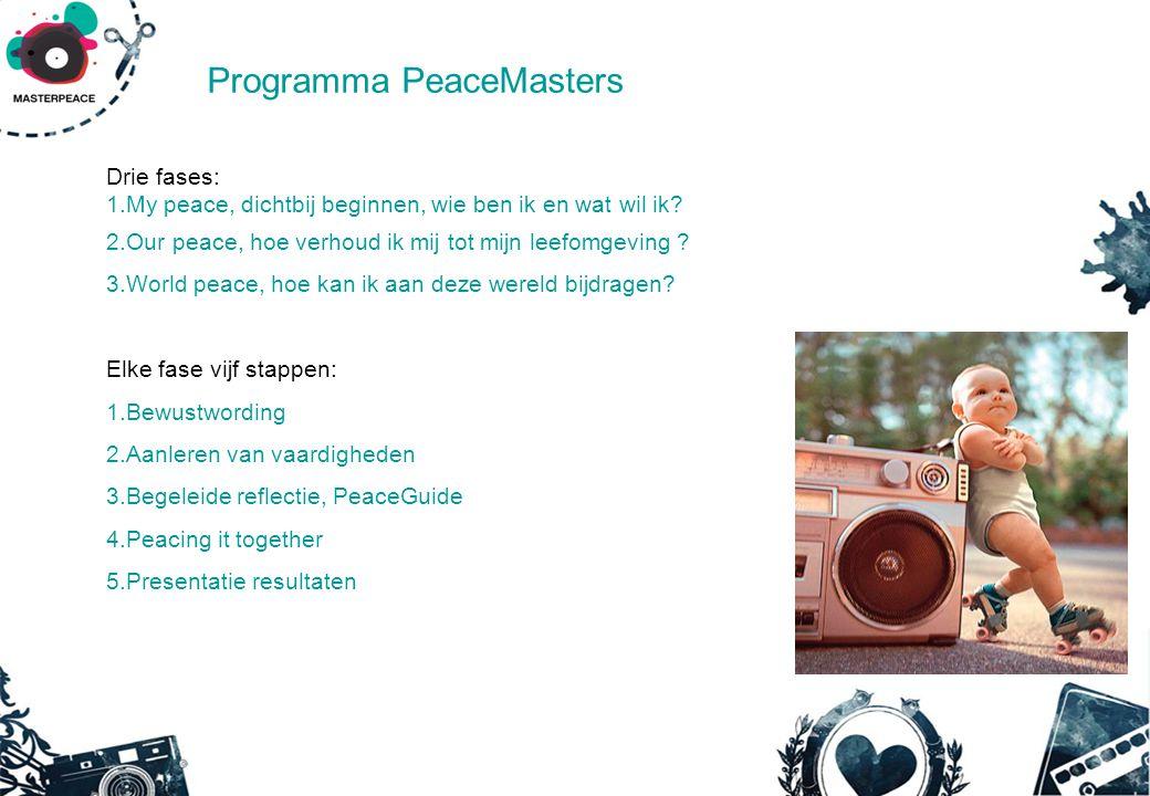 Programma PeaceMasters Drie fases: 1. My peace, dichtbij beginnen, wie ben ik en wat wil ik? 2. Our peace, hoe verhoud ik mij tot mijn leefomgeving ?