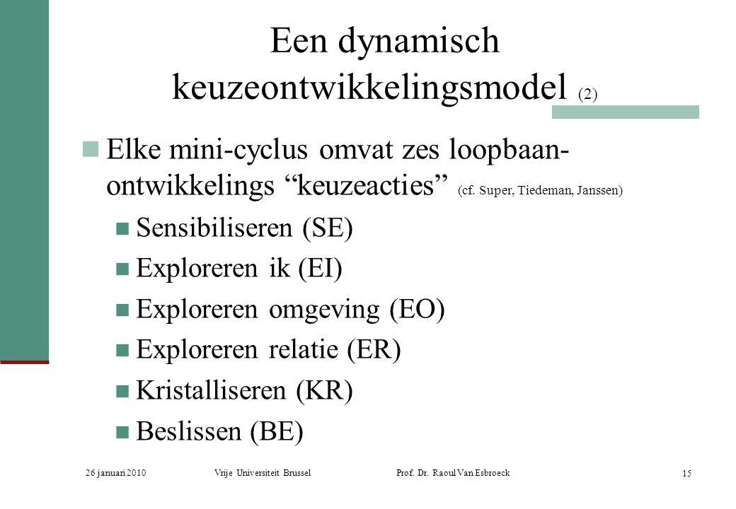 26 januari 2010Vrije Universiteit Brussel Prof. Dr. Raoul Van Esbroeck 15 Een dynamisch keuzeontwikkelingsmodel (2) Elke mini-cyclus omvat zes loopbaa