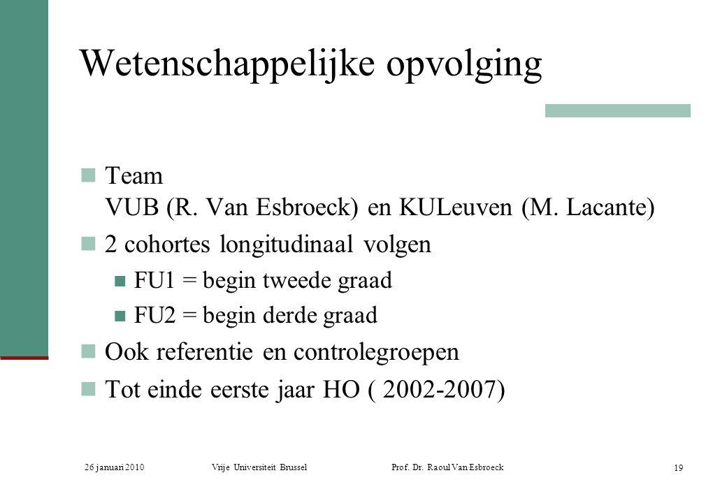 26 januari 2010Vrije Universiteit Brussel Prof. Dr. Raoul Van Esbroeck 19 Wetenschappelijke opvolging Team VUB (R. Van Esbroeck) en KULeuven (M. Lacan