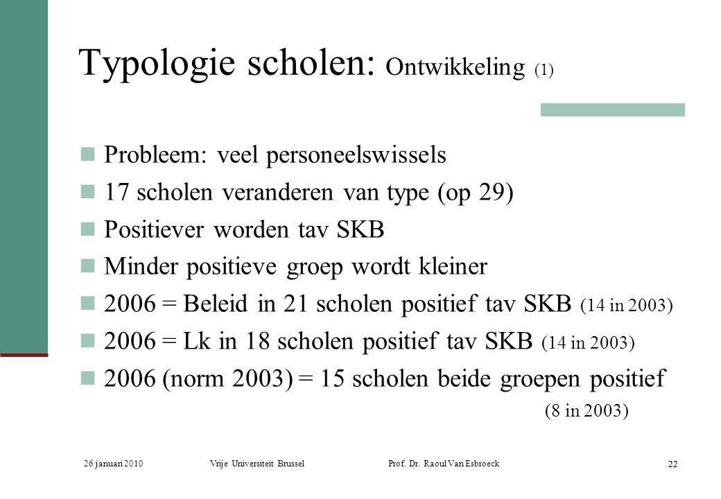 26 januari 2010Vrije Universiteit Brussel Prof. Dr. Raoul Van Esbroeck 22 Typologie scholen: Ontwikkeling (1) Probleem: veel personeelswissels 17 scho