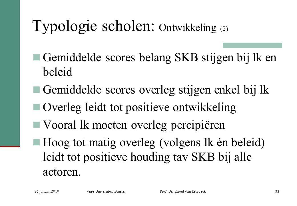 26 januari 2010Vrije Universiteit Brussel Prof. Dr. Raoul Van Esbroeck 23 Typologie scholen: Ontwikkeling (2) Gemiddelde scores belang SKB stijgen bij