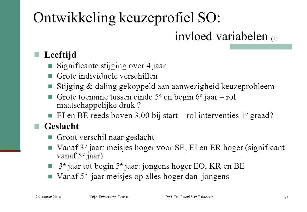 26 januari 2010Vrije Universiteit Brussel Prof. Dr. Raoul Van Esbroeck 24 Ontwikkeling keuzeprofiel SO: invloed variabelen (1) Leeftijd Significante s