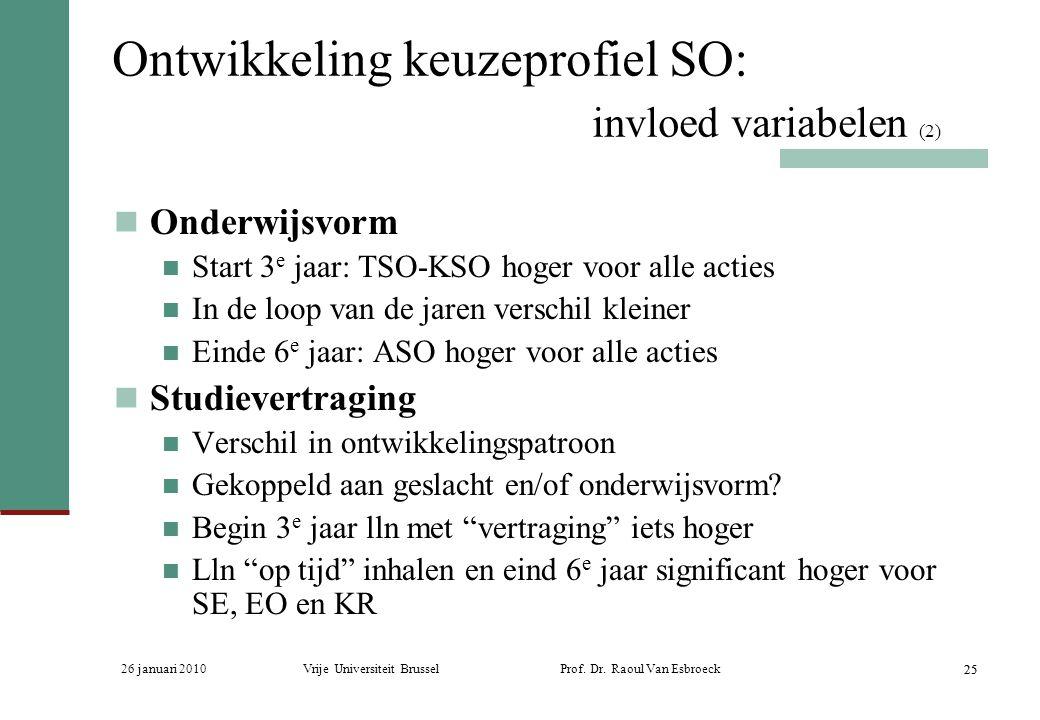 26 januari 2010Vrije Universiteit Brussel Prof. Dr. Raoul Van Esbroeck 25 Ontwikkeling keuzeprofiel SO: invloed variabelen (2) Onderwijsvorm Start 3 e