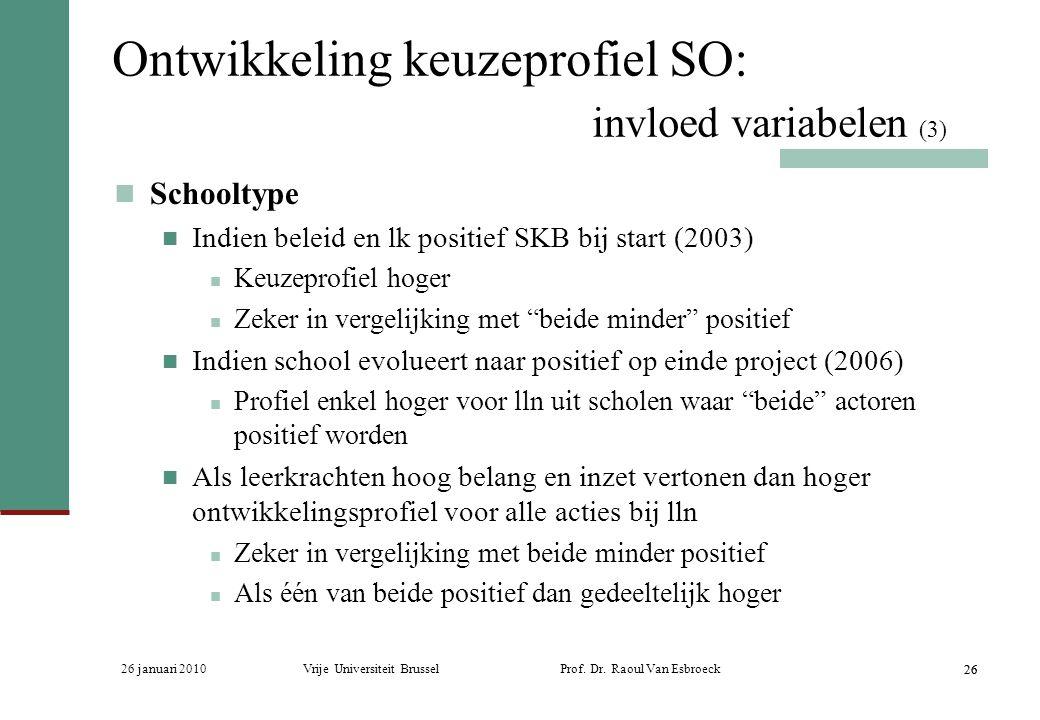 26 januari 2010Vrije Universiteit Brussel Prof. Dr. Raoul Van Esbroeck 26 Ontwikkeling keuzeprofiel SO: invloed variabelen (3) Schooltype Indien belei