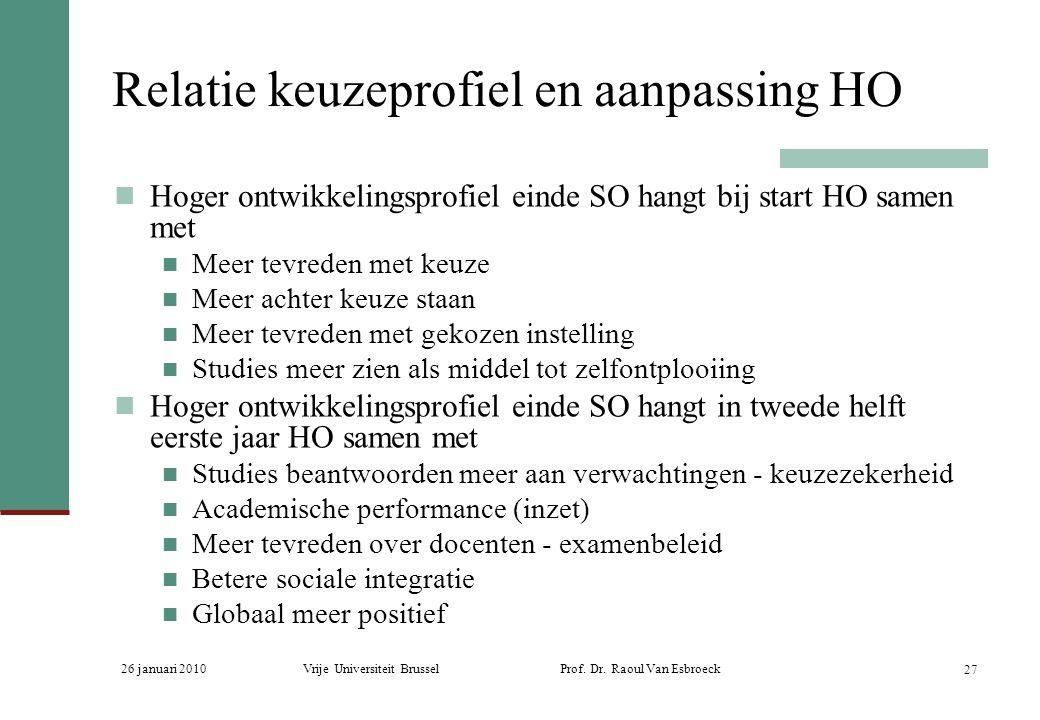 26 januari 2010Vrije Universiteit Brussel Prof. Dr. Raoul Van Esbroeck 27 Relatie keuzeprofiel en aanpassing HO Hoger ontwikkelingsprofiel einde SO ha