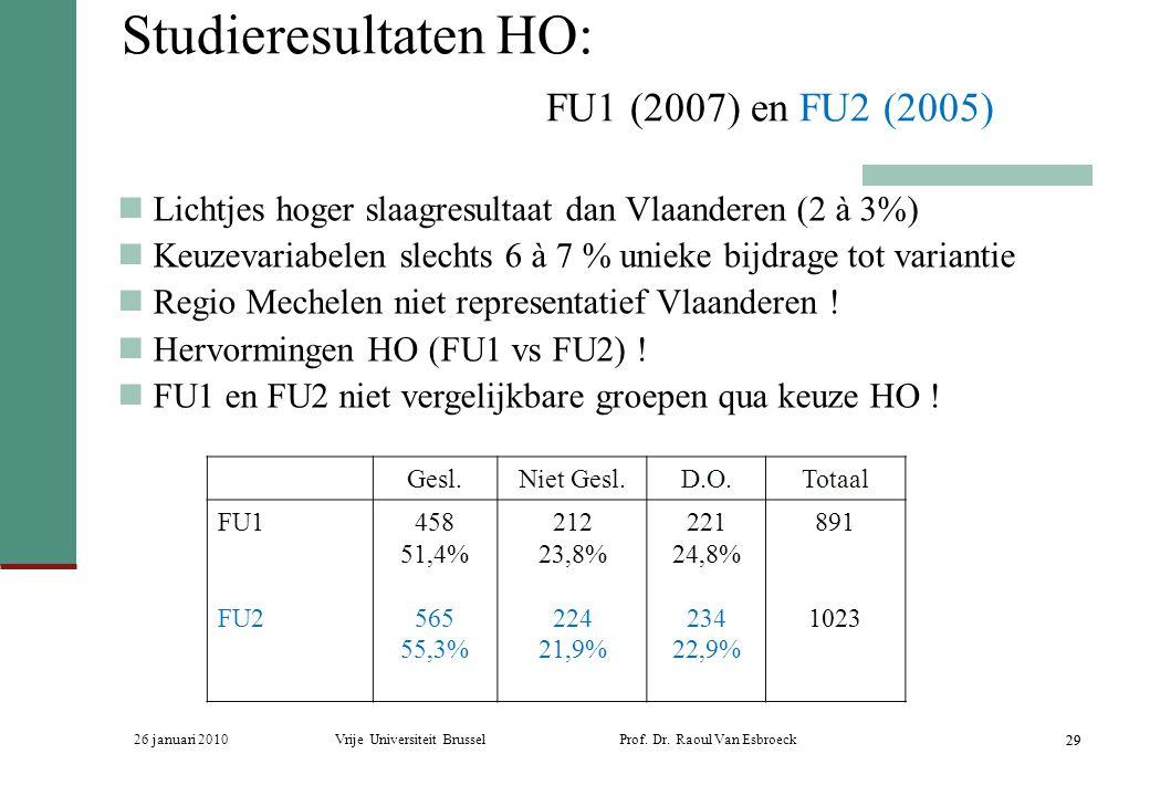 26 januari 2010Vrije Universiteit Brussel Prof. Dr. Raoul Van Esbroeck 29 Studieresultaten HO: FU1 (2007) en FU2 (2005) Gesl.Niet Gesl.D.O.Totaal FU1