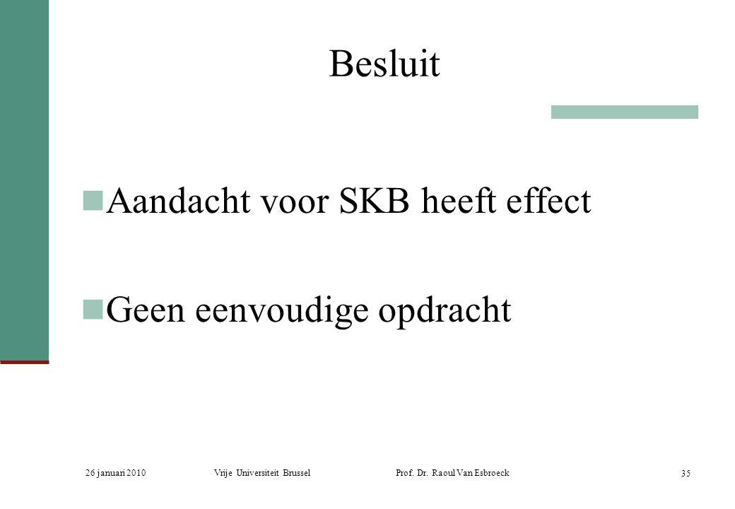 26 januari 2010Vrije Universiteit Brussel Prof. Dr. Raoul Van Esbroeck 35 Besluit Aandacht voor SKB heeft effect Geen eenvoudige opdracht