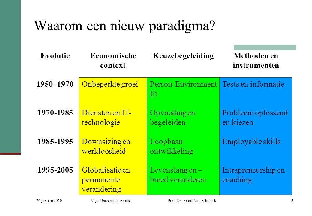 26 januari 2010Vrije Universiteit Brussel Prof. Dr. Raoul Van Esbroeck 6 Waarom een nieuw paradigma? EvolutieEconomische context KeuzebegeleidingMetho