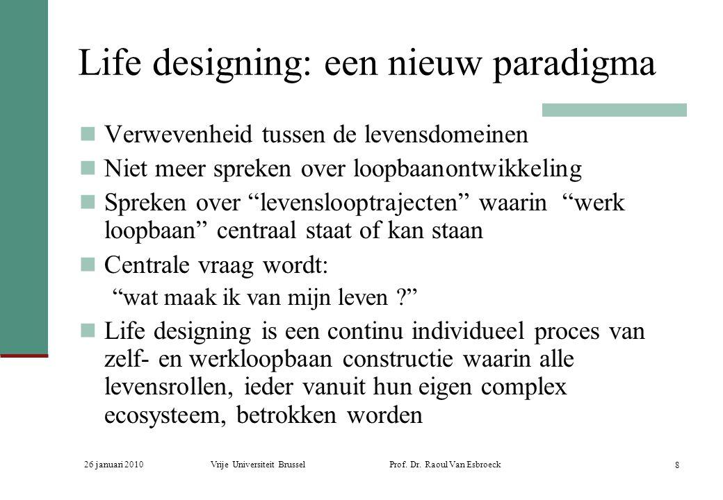 26 januari 2010Vrije Universiteit Brussel Prof. Dr. Raoul Van Esbroeck 8 Life designing: een nieuw paradigma Verwevenheid tussen de levensdomeinen Nie