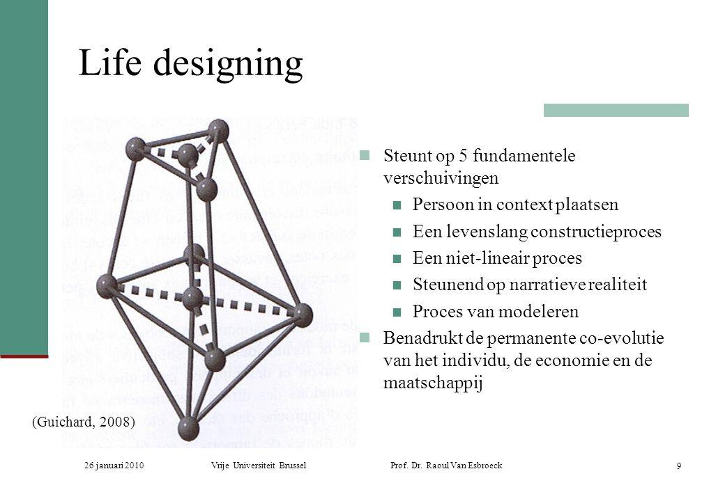 26 januari 2010Vrije Universiteit Brussel Prof. Dr. Raoul Van Esbroeck 9 Life designing Steunt op 5 fundamentele verschuivingen Persoon in context pla