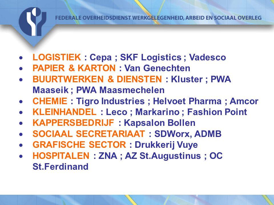  LOGISTIEK : Cepa ; SKF Logistics ; Vadesco  PAPIER & KARTON : Van Genechten  BUURTWERKEN & DIENSTEN : Kluster ; PWA Maaseik ; PWA Maasmechelen  CHEMIE : Tigro Industries ; Helvoet Pharma ; Amcor  KLEINHANDEL : Leco ; Markarino ; Fashion Point  KAPPERSBEDRIJF : Kapsalon Bollen  SOCIAAL SECRETARIAAT : SDWorx, ADMB  GRAFISCHE SECTOR : Drukkerij Vuye  HOSPITALEN : ZNA ; AZ St.Augustinus ; OC St.Ferdinand