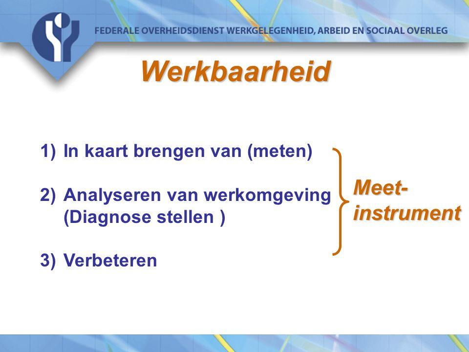 Werkbaarheid 1)In kaart brengen van (meten) 2)Analyseren van werkomgeving (Diagnose stellen ) 3)Verbeteren Meet- instrument