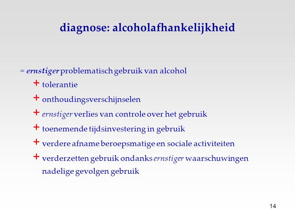 14 diagnose: alcoholafhankelijkheid = ernstiger problematisch gebruik van alcohol + tolerantie + onthoudingsverschijnselen + ernstiger verlies van con