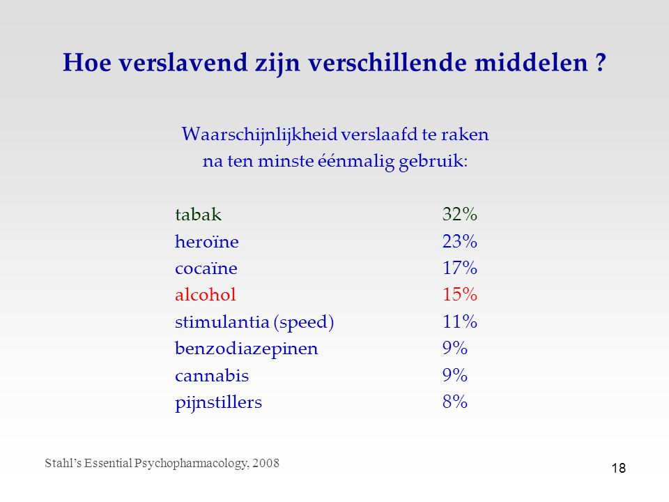 18 Hoe verslavend zijn verschillende middelen ? Waarschijnlijkheid verslaafd te raken na ten minste éénmalig gebruik: tabak 32% heroïne23% cocaïne 17%
