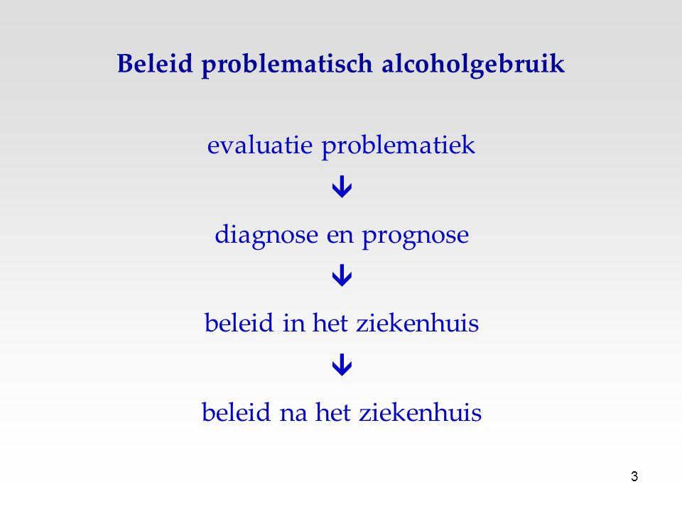24 prognostische factoren Negatief: -psychiatrische comorbiditeit -persoonlijkheidsstoornis -vroeger begin alcoholgebruik -ernstiger verloop alcoholafhankelijkheid -fysiologische afhankelijkheid -optreden ontwenningsverschijnselen Positief: -gehuwd zijn -sociale steun -hulp zoeken