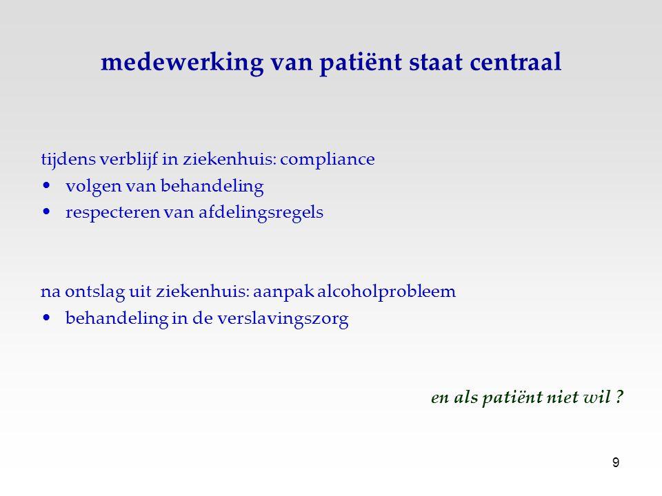 9 medewerking van patiënt staat centraal tijdens verblijf in ziekenhuis: compliance volgen van behandeling respecteren van afdelingsregels na ontslag