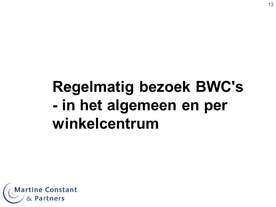 13 Regelmatig bezoek BWC's - in het algemeen en per winkelcentrum