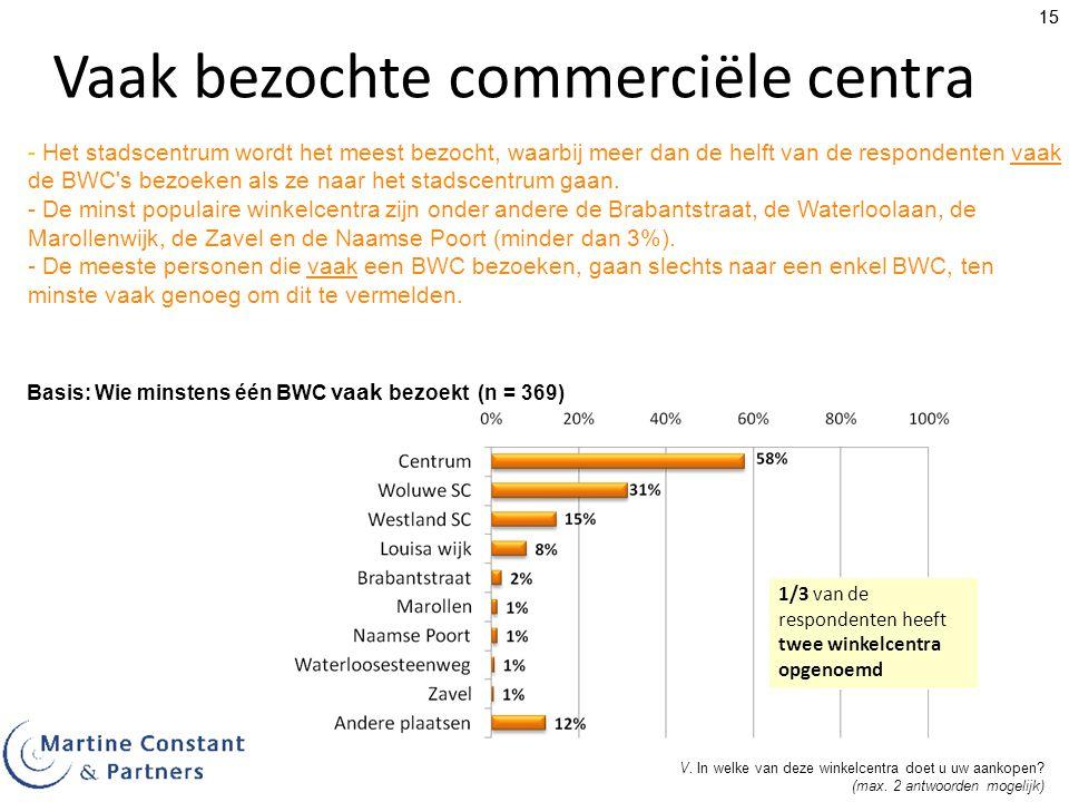 15 Vaak bezochte commerciële centra Basis: Wie minstens één BWC vaak bezoekt (n = 369) V. In welke van deze winkelcentra doet u uw aankopen? (max. 2 a