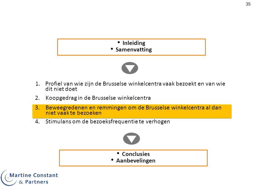 35 1.Profiel van wie zijn de Brusselse winkelcentra vaak bezoekt en van wie dit niet doet Inleiding Samenvatting 3.Beweegredenen en remmingen om de Brusselse winkelcentra al dan niet vaak te bezoeken 4.Stimulans om de bezoeksfrequentie te verhogen Conclusies Aanbevelingen 2.Koopgedrag in de Brusselse winkelcentra