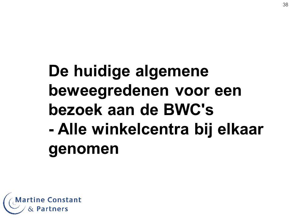 38 De huidige algemene beweegredenen voor een bezoek aan de BWC's - Alle winkelcentra bij elkaar genomen