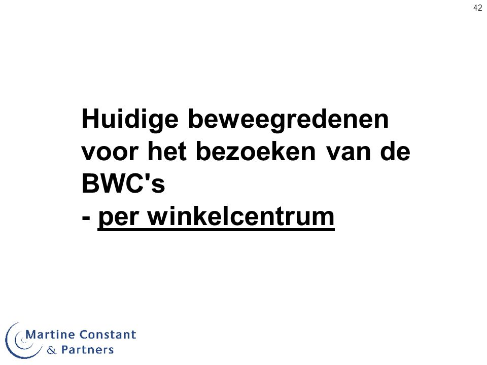 42 Huidige beweegredenen voor het bezoeken van de BWC's - per winkelcentrum