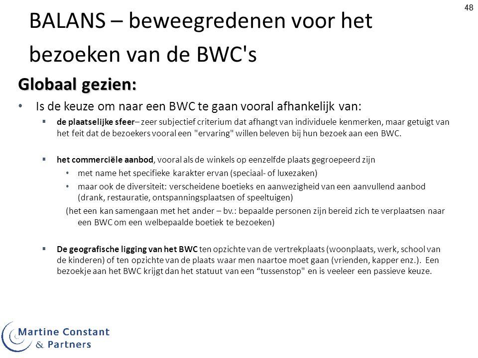 48 BALANS – beweegredenen voor het bezoeken van de BWC's Globaal gezien: Is de keuze om naar een BWC te gaan vooral afhankelijk van:  de plaatselijke